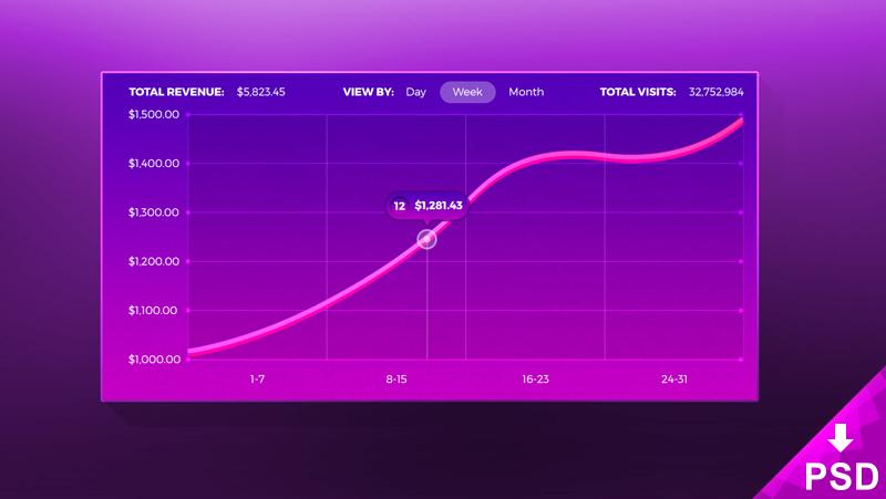 Statistic Chart Mockup